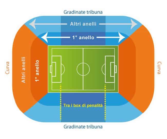 Mappa Sardegna Zona Cagliari.Stadio Sardegna Arena Di Cagliari Stadi Online